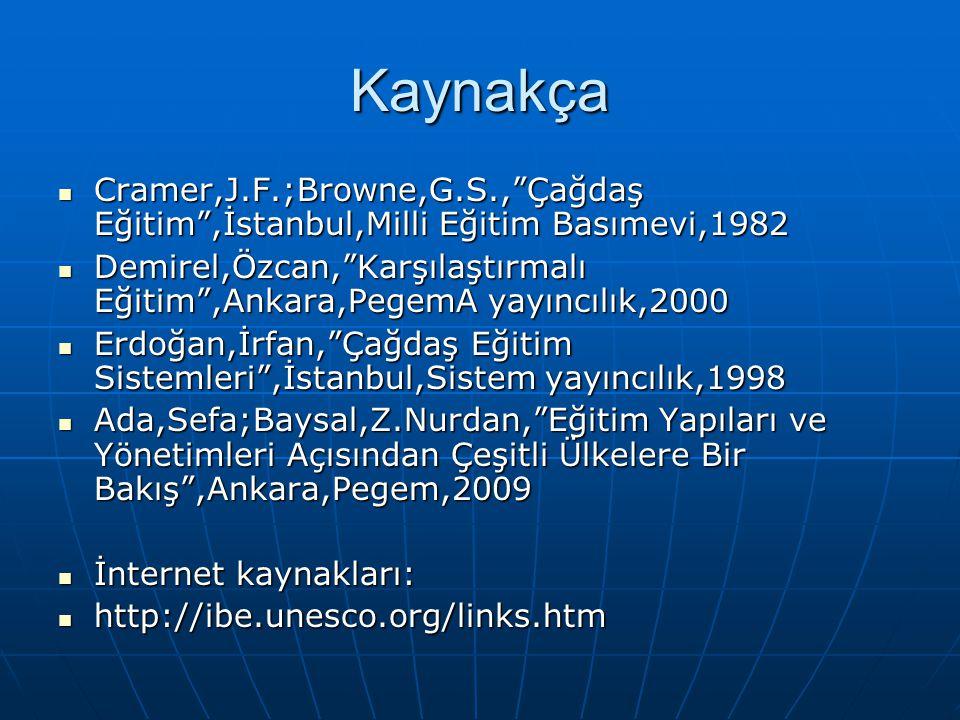 Kaynakça Cramer,J.F.;Browne,G.S., Çağdaş Eğitim ,İstanbul,Milli Eğitim Basımevi,1982.