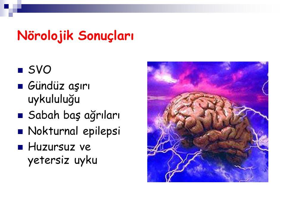 Nörolojik Sonuçları SVO Gündüz aşırı uykululuğu Sabah baş ağrıları