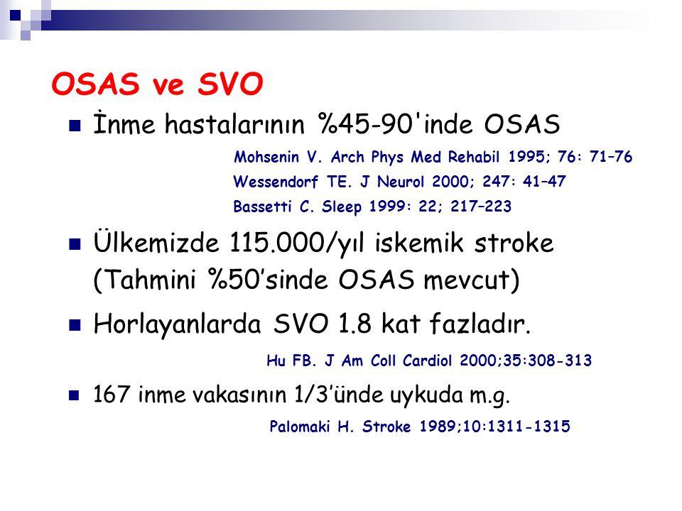 OSAS ve SVO İnme hastalarının %45-90 inde OSAS