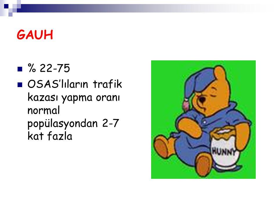 GAUH % 22-75 OSAS'lıların trafik kazası yapma oranı normal popülasyondan 2-7 kat fazla