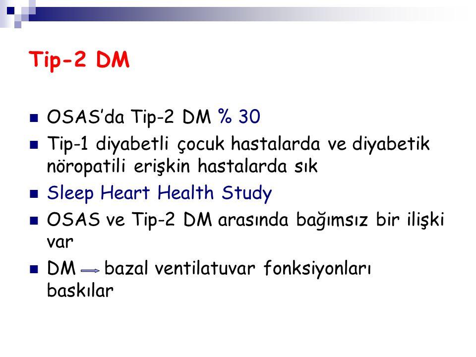 Tip-2 DM OSAS'da Tip-2 DM % 30