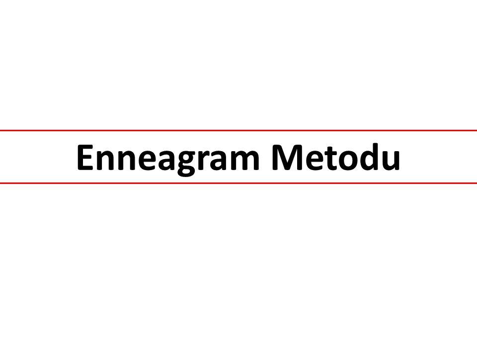 Enneagram Metodu