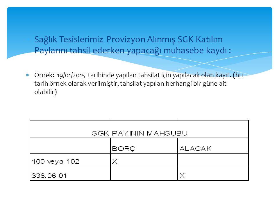 Sağlık Tesislerimiz Provizyon Alınmış SGK Katılım Paylarını tahsil ederken yapacağı muhasebe kaydı :