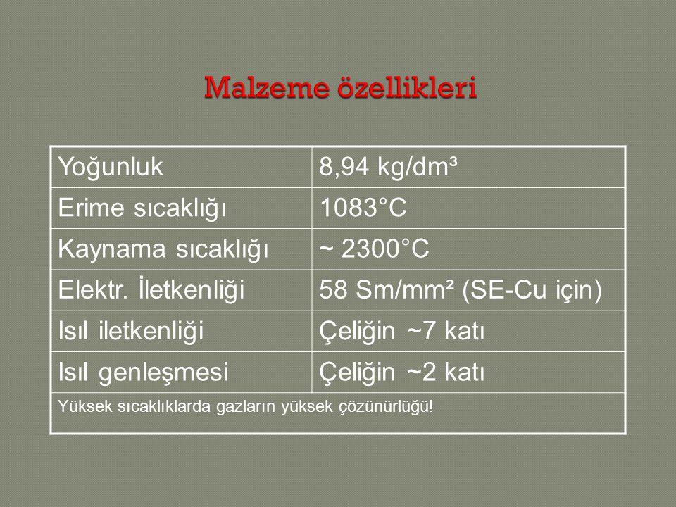 Malzeme özellikleri Yoğunluk 8,94 kg/dm³ Erime sıcaklığı 1083°C