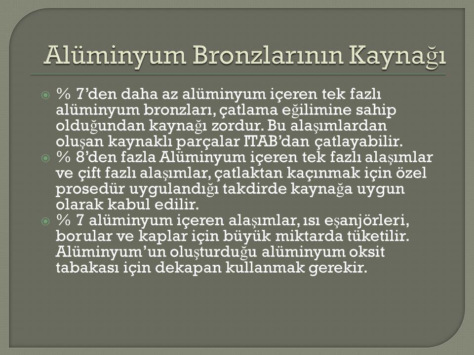 Alüminyum Bronzlarının Kaynağı