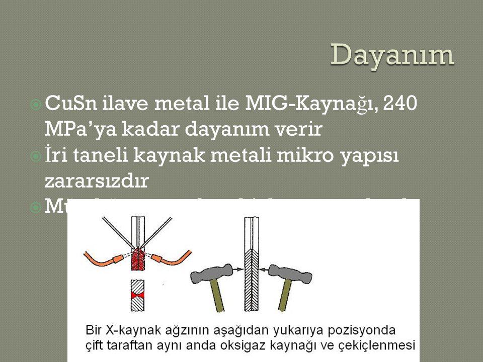 Dayanım CuSn ilave metal ile MIG-Kaynağı, 240 MPa'ya kadar dayanım verir. İri taneli kaynak metali mikro yapısı zararsızdır.