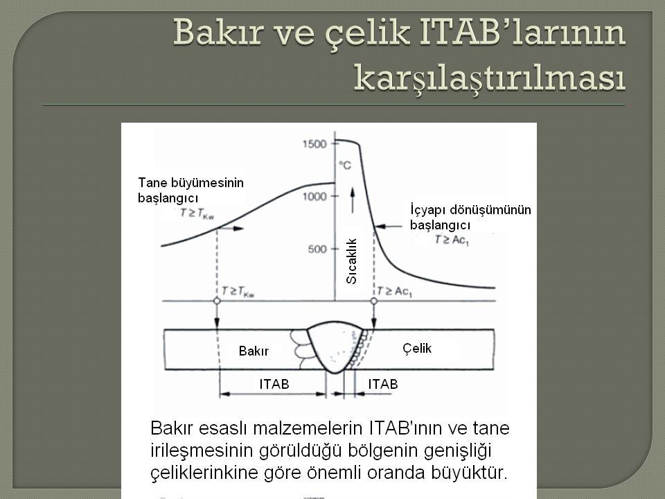 Bakır ve çelik ITAB'larının karşılaştırılması