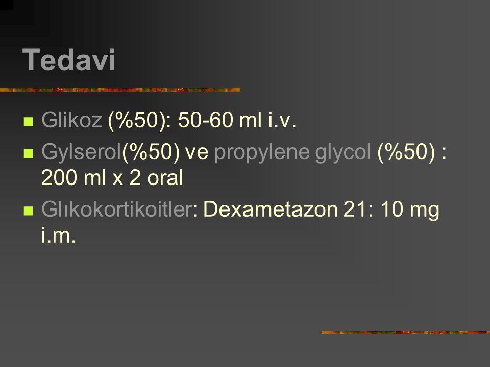 Tedavi Glikoz (%50): 50-60 ml i.v.