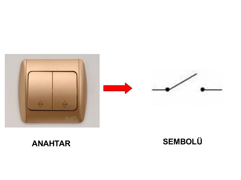 SEMBOLÜ ANAHTAR