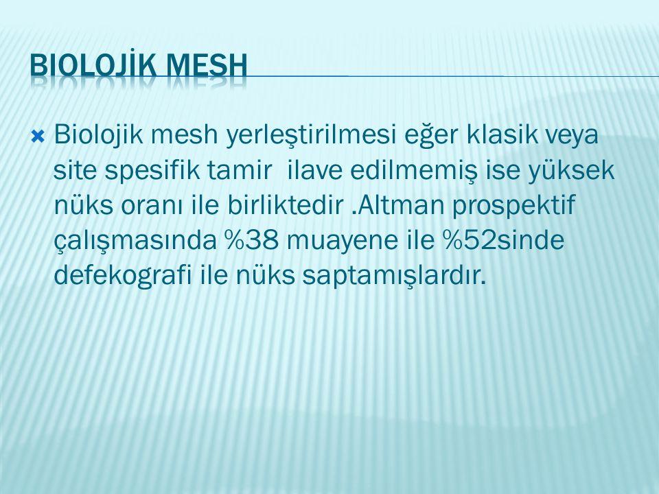 Biolojİk Mesh
