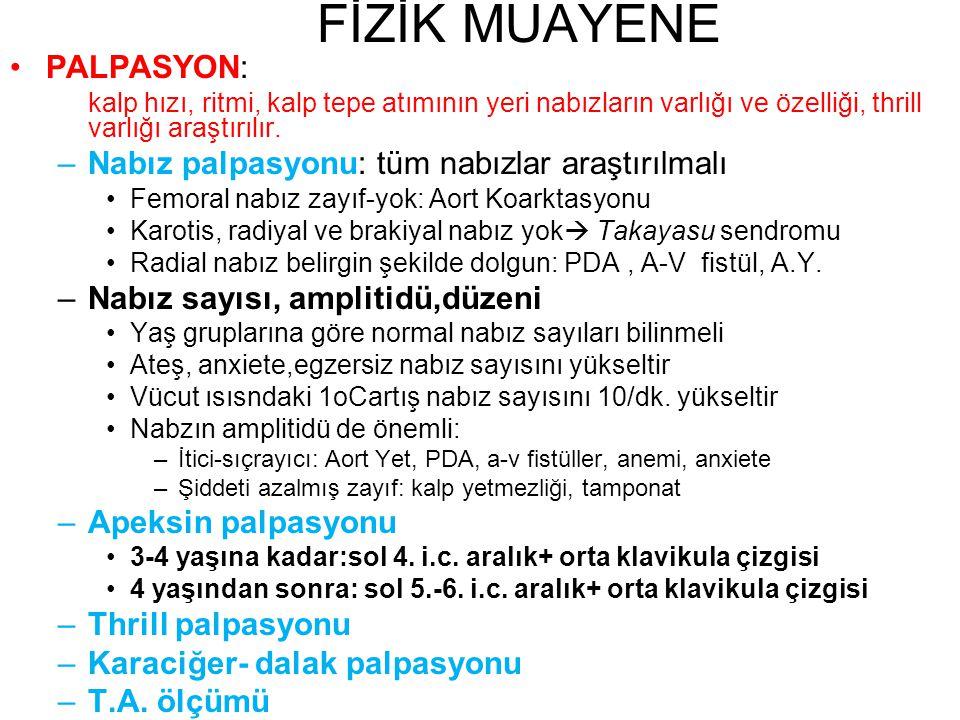 FİZİK MUAYENE PALPASYON: Nabız palpasyonu: tüm nabızlar araştırılmalı