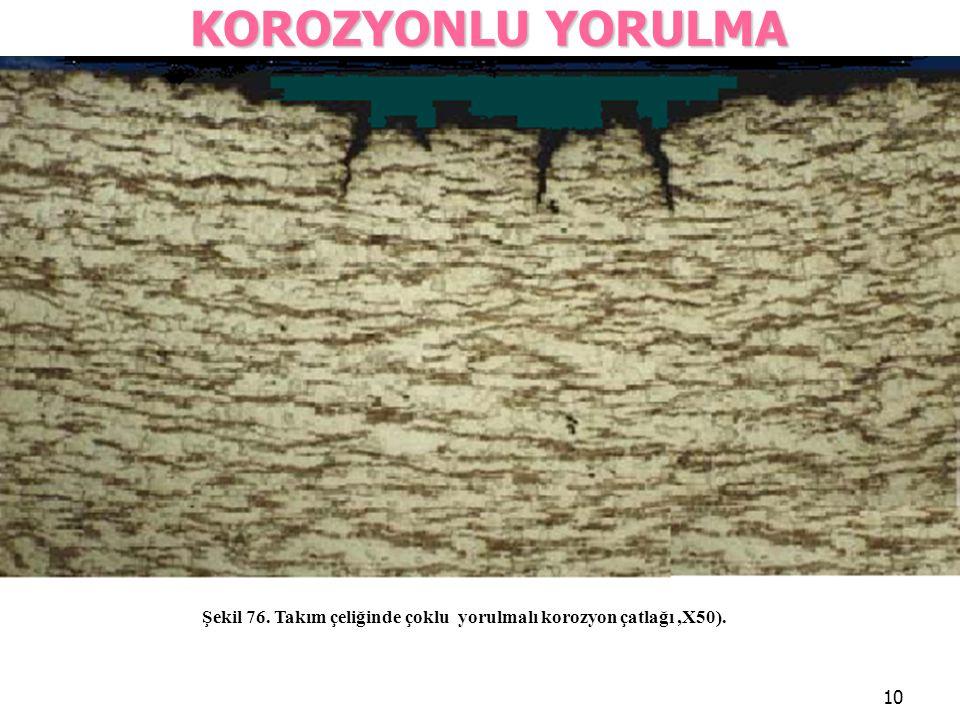 KOROZYONLU YORULMA Şekil 76. Takım çeliğinde çoklu yorulmalı korozyon çatlağı ,X50).