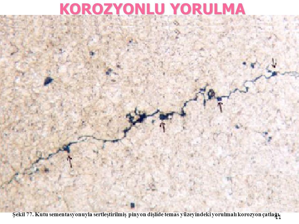 KOROZYONLU YORULMA Şekil 77.