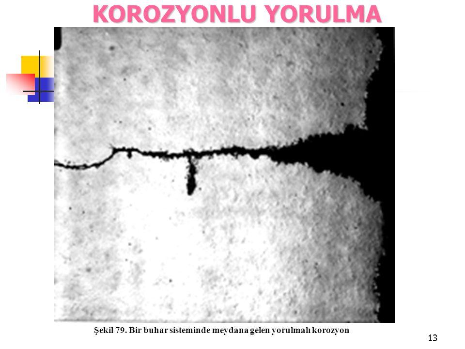 KOROZYONLU YORULMA Şekil 79. Bir buhar sisteminde meydana gelen yorulmalı korozyon