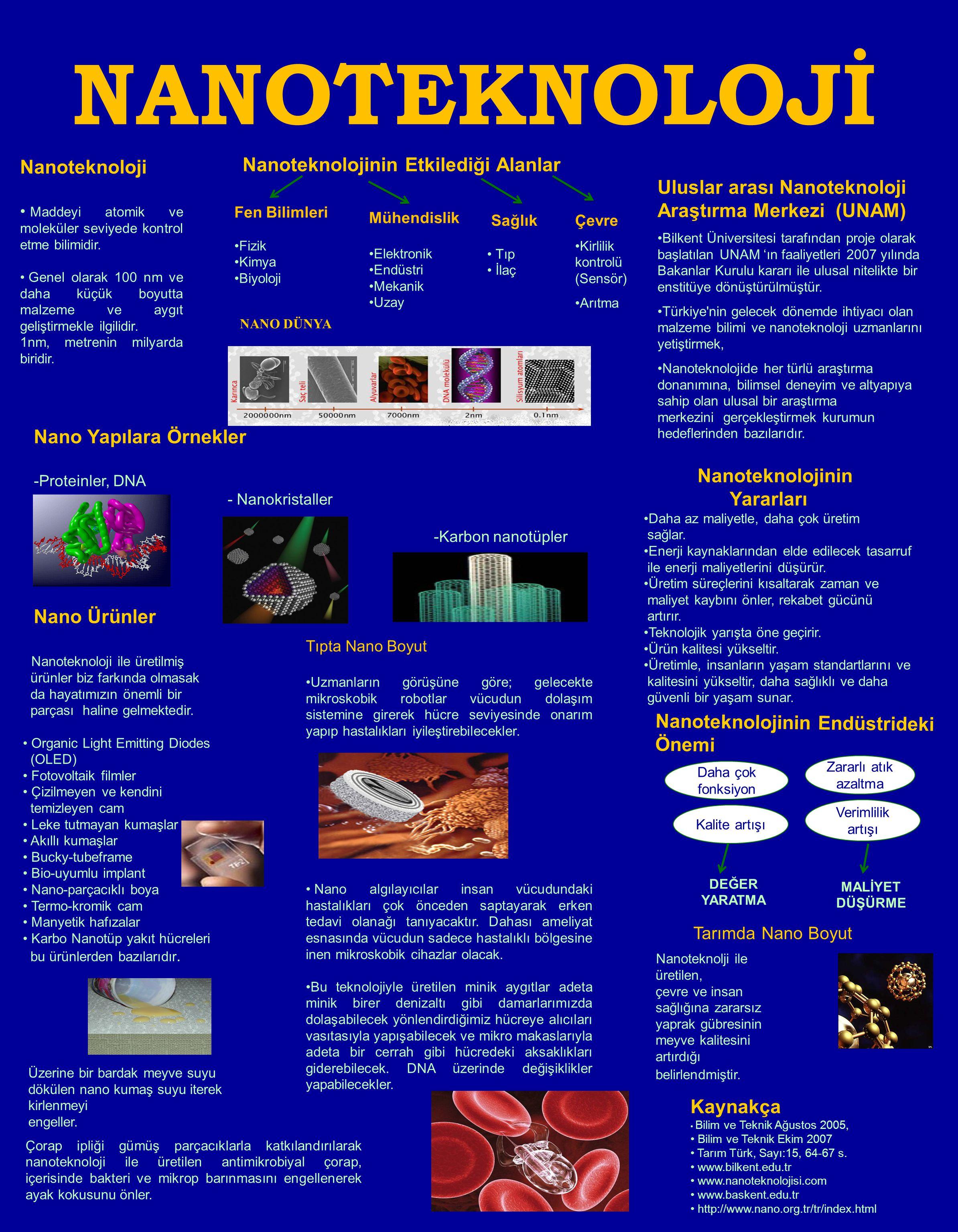 NANOTEKNOLOJİ Nanoteknolojinin Etkilediği Alanlar Nanoteknoloji