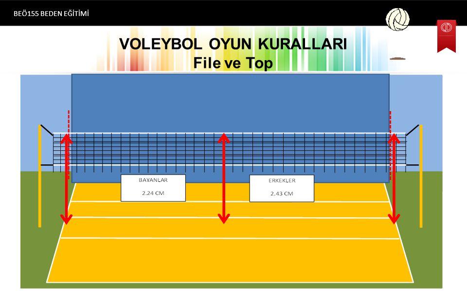 VOLEYBOL OYUN KURALLARI File ve Top