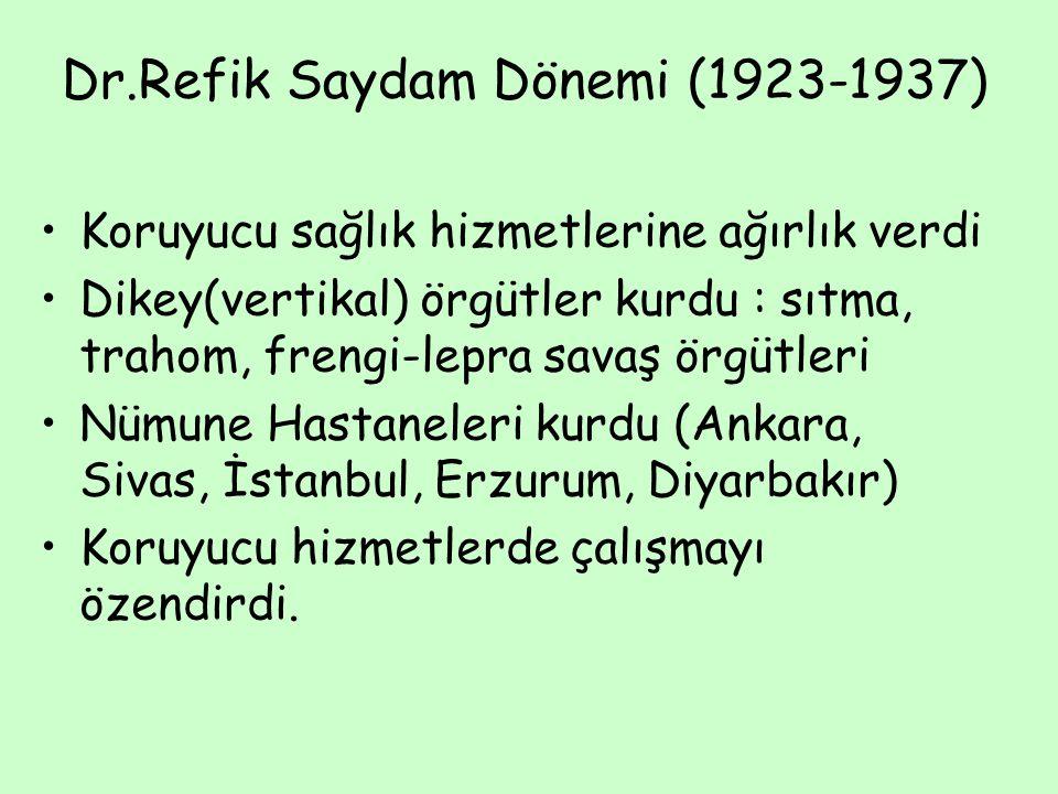 Dr.Refik Saydam Dönemi (1923-1937)