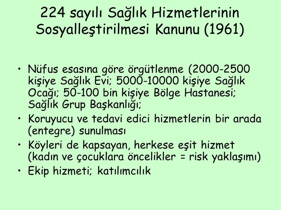 224 sayılı Sağlık Hizmetlerinin Sosyalleştirilmesi Kanunu (1961)