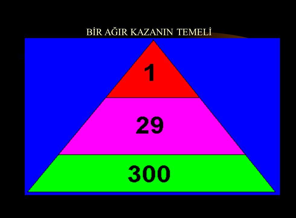 BİR AĞIR KAZANIN TEMELİ