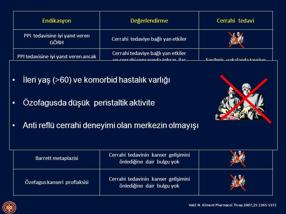 Vakil N. Aliment Pharmacol Thrap.2007;25:1365-1372