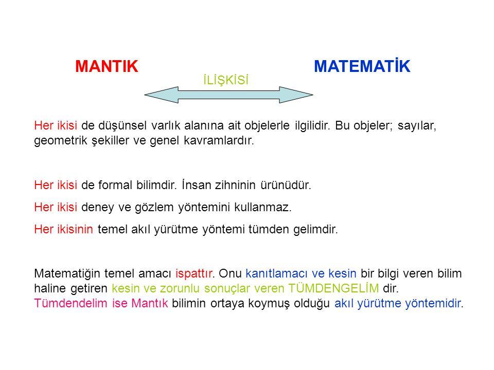 MANTIK MATEMATİK İLİŞKİSİ