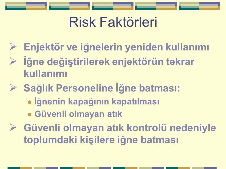 Risk Faktörleri Enjektör ve iğnelerin yeniden kullanımı