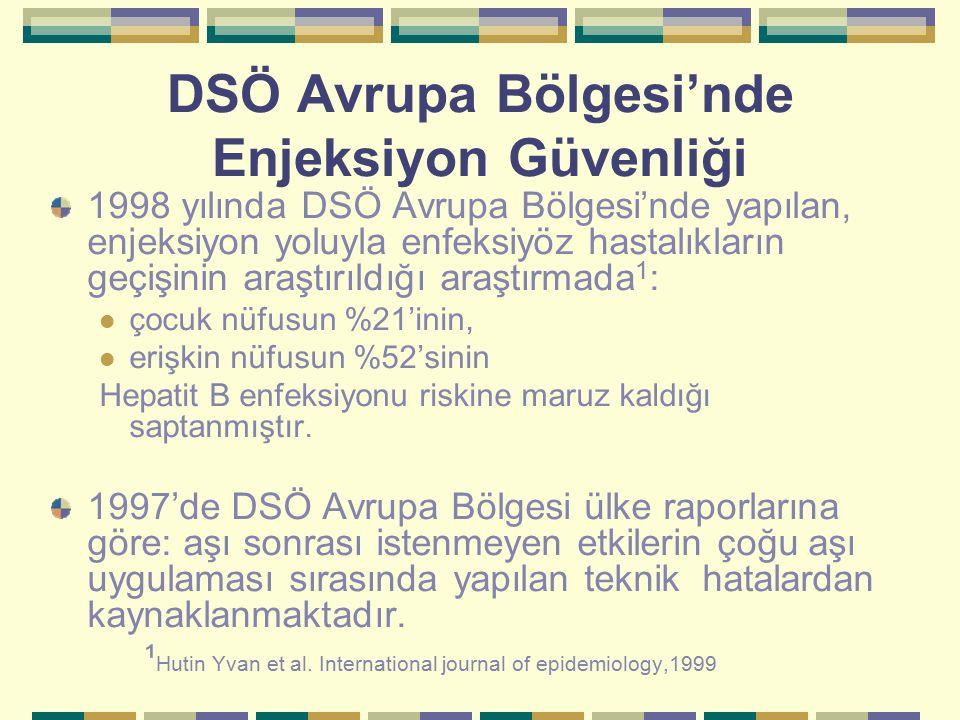 DSÖ Avrupa Bölgesi'nde Enjeksiyon Güvenliği