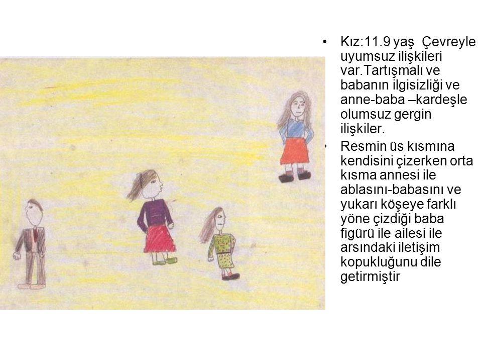 Kız:11. 9 yaş Çevreyle uyumsuz ilişkileri var