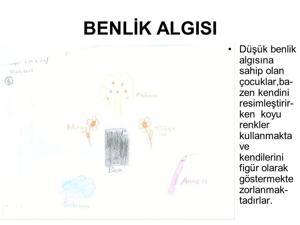 BENLİK ALGISI