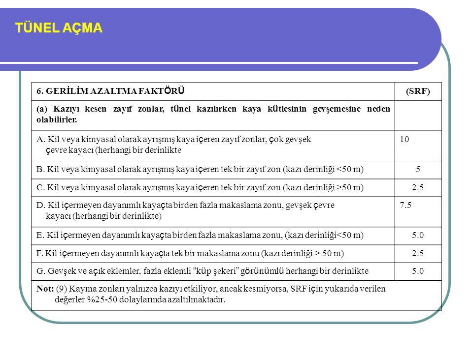TÜNEL AÇMA 6. GERİLİM AZALTMA FAKTÖRÜ (SRF)