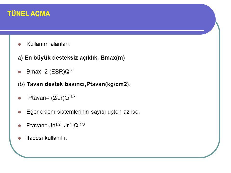 TÜNEL AÇMA Kullanım alanları: a) En büyük desteksiz açıklık, Bmax(m)