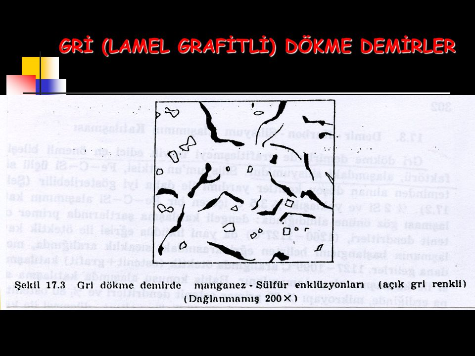 GRİ (LAMEL GRAFİTLİ) DÖKME DEMİRLER