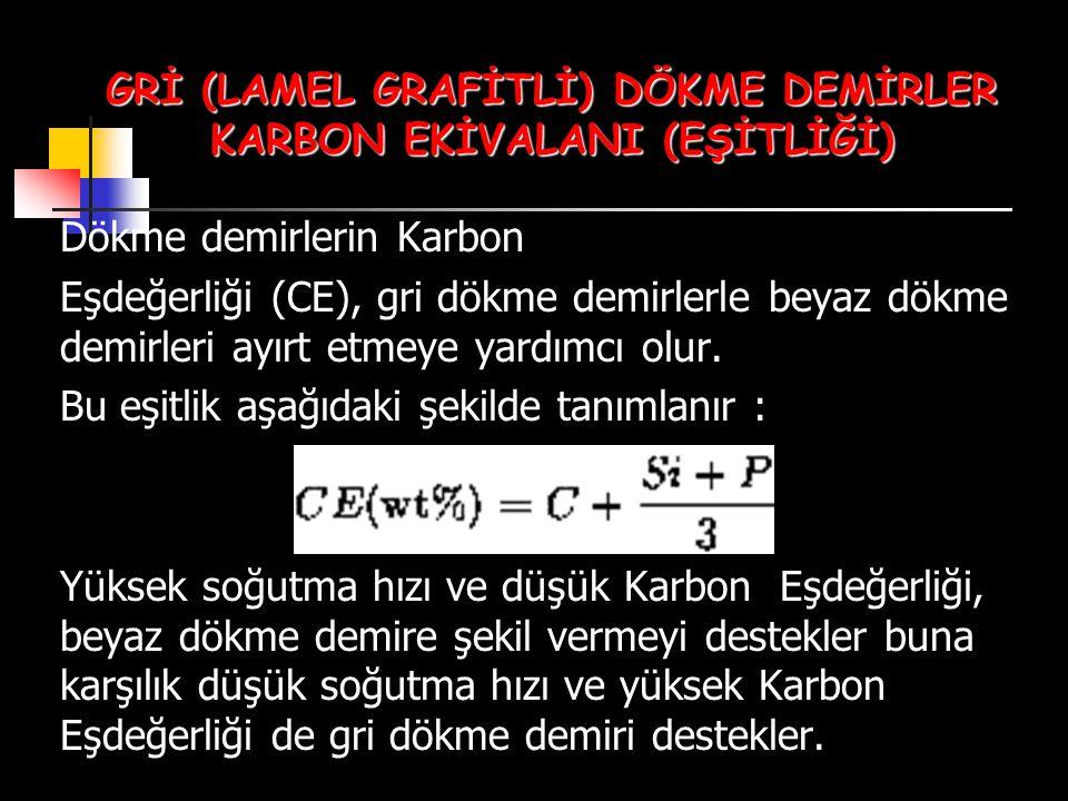 GRİ (LAMEL GRAFİTLİ) DÖKME DEMİRLER KARBON EKİVALANI (EŞİTLİĞİ)
