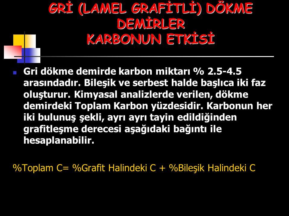 GRİ (LAMEL GRAFİTLİ) DÖKME DEMİRLER KARBONUN ETKİSİ