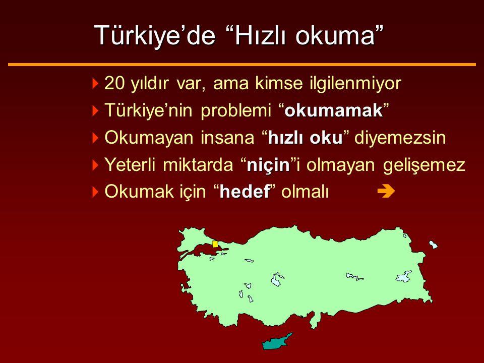 Türkiye'de Hızlı okuma