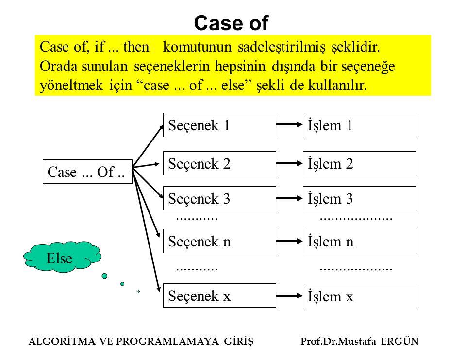 Case of Case of, if ... then komutunun sadeleştirilmiş şeklidir.