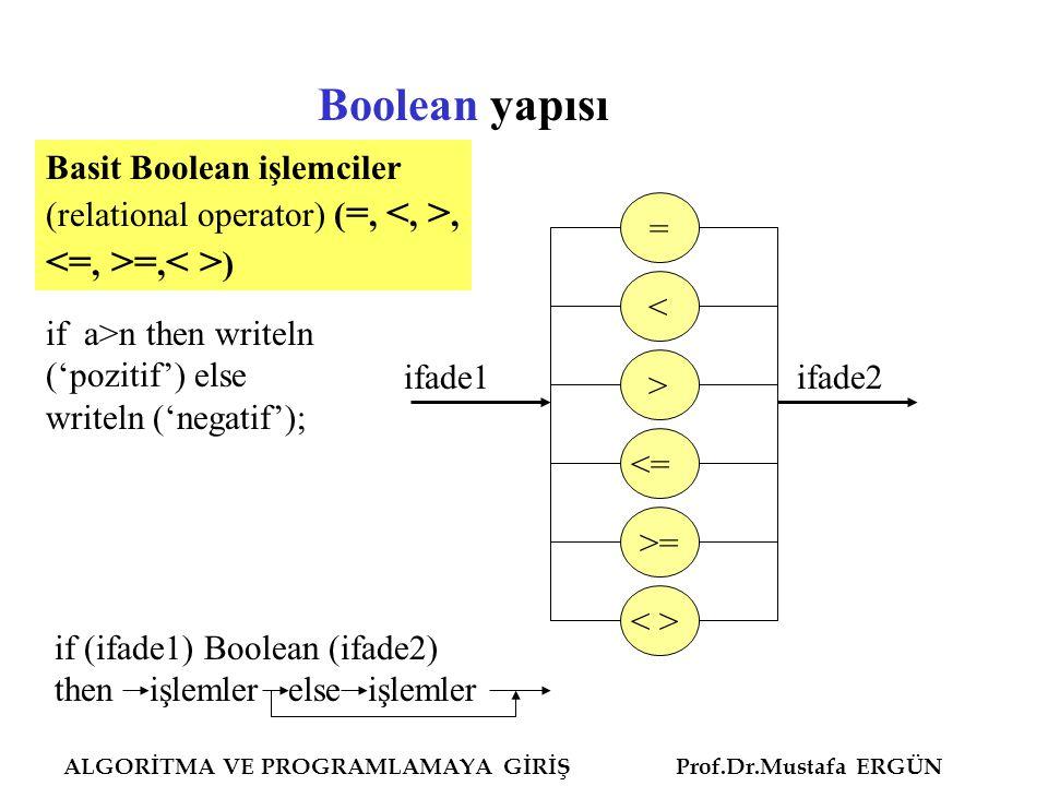 Boolean yapısı Basit Boolean işlemciler (relational operator) (=, <, >, <=, >=,< >) = < if a>n then writeln ('pozitif') else writeln ('negatif');
