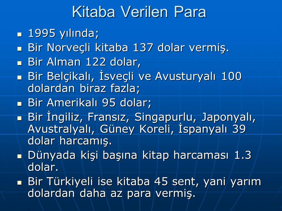 Kitaba Verilen Para 1995 yılında;