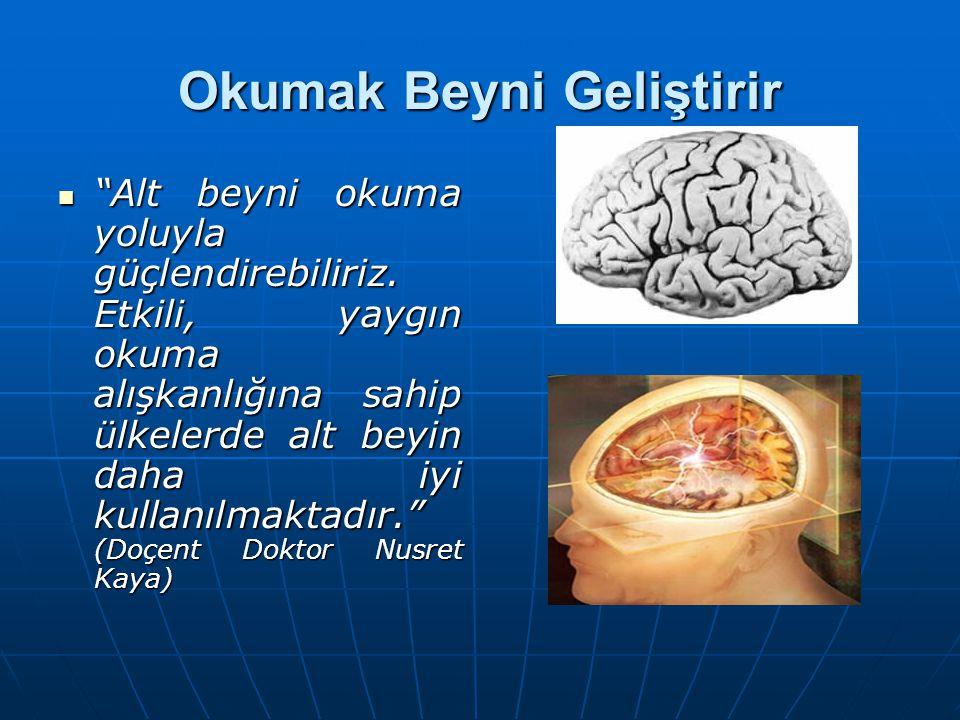 Okumak Beyni Geliştirir