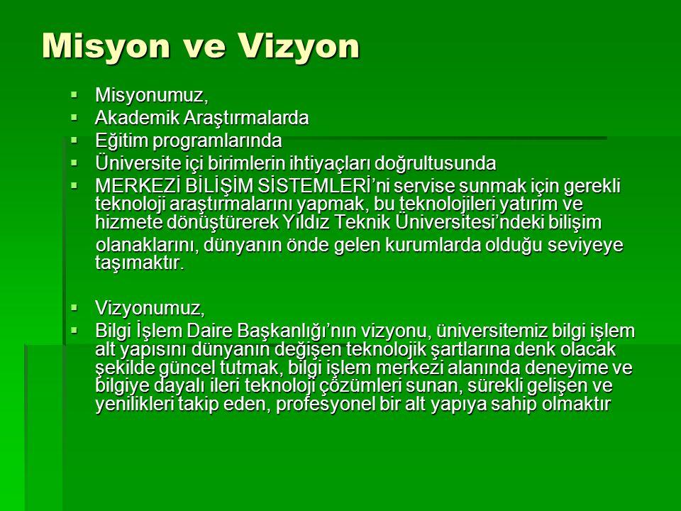 Misyon ve Vizyon Misyonumuz, Akademik Araştırmalarda
