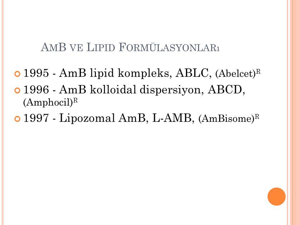 AmB ve Lipid Formülasyonları
