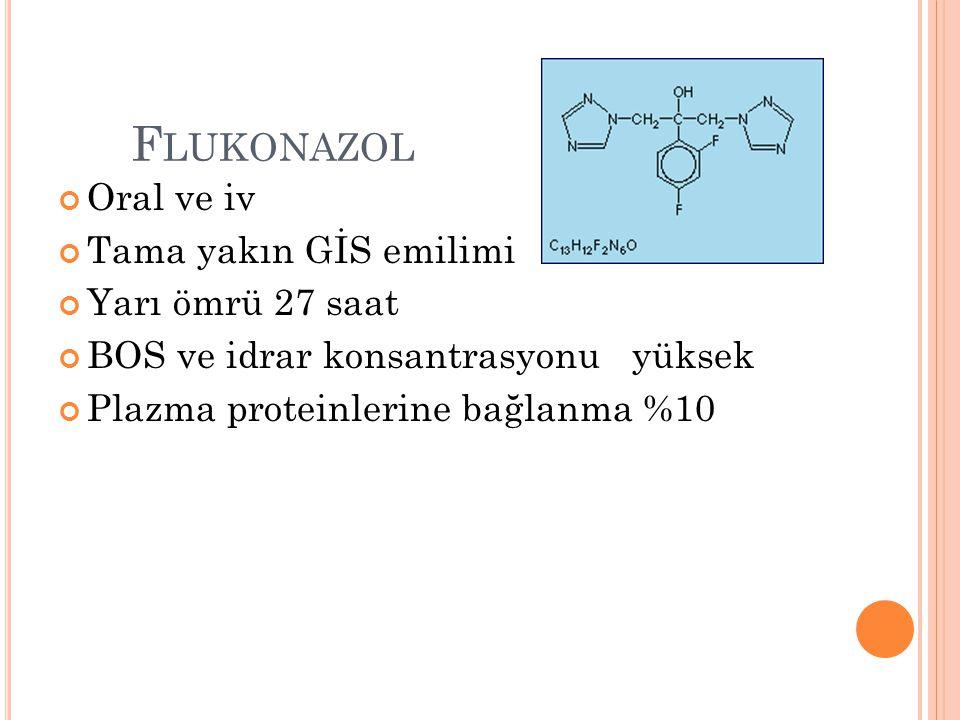 Flukonazol Oral ve iv Tama yakın GİS emilimi Yarı ömrü 27 saat