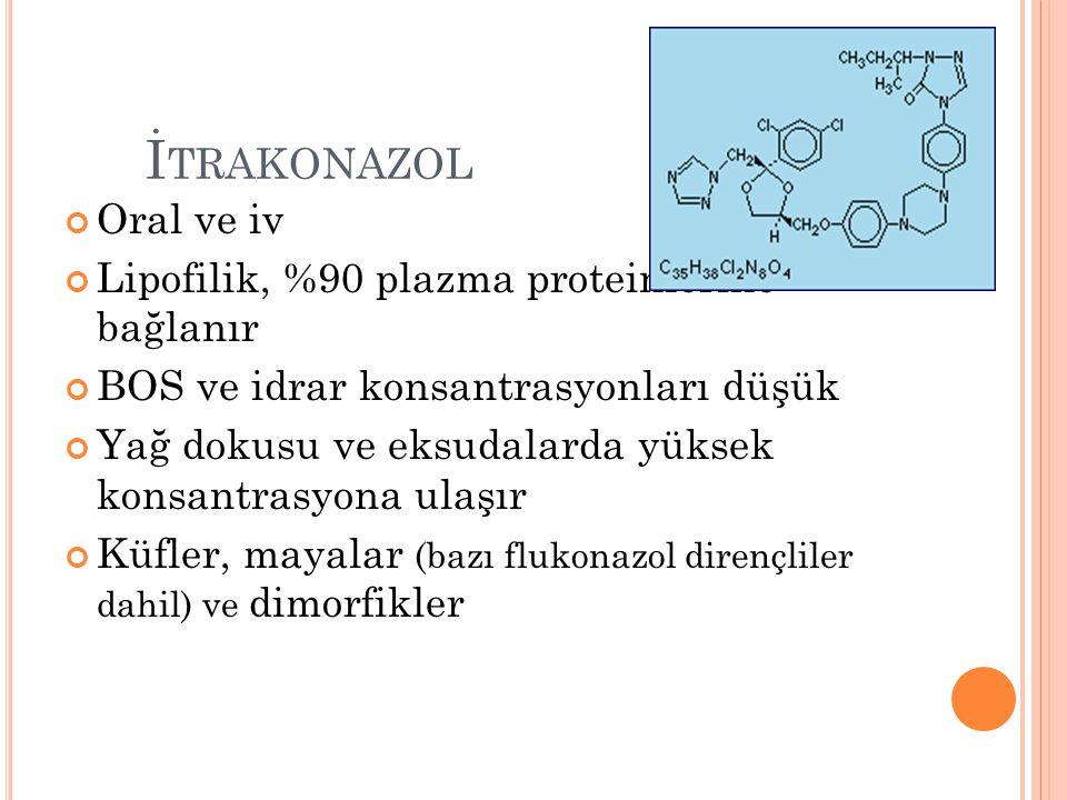 İtrakonazol Oral ve iv Lipofilik, %90 plazma proteinlerine bağlanır