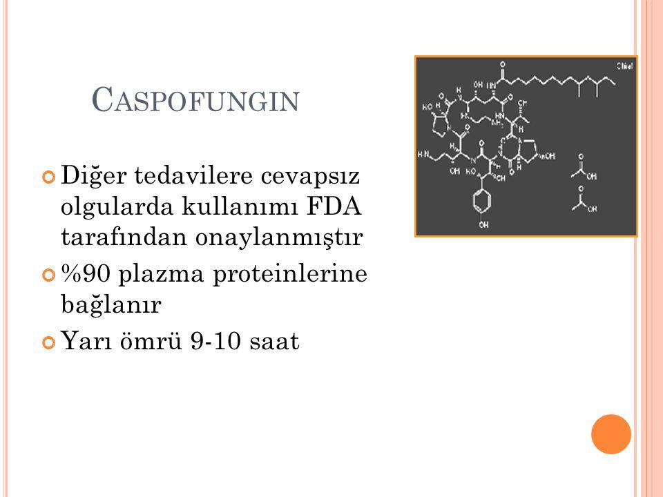 Caspofungin Diğer tedavilere cevapsız olgularda kullanımı FDA tarafından onaylanmıştır. %90 plazma proteinlerine bağlanır.