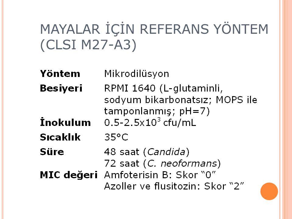 MAYALAR İÇİN REFERANS YÖNTEM (CLSI M27-A3)