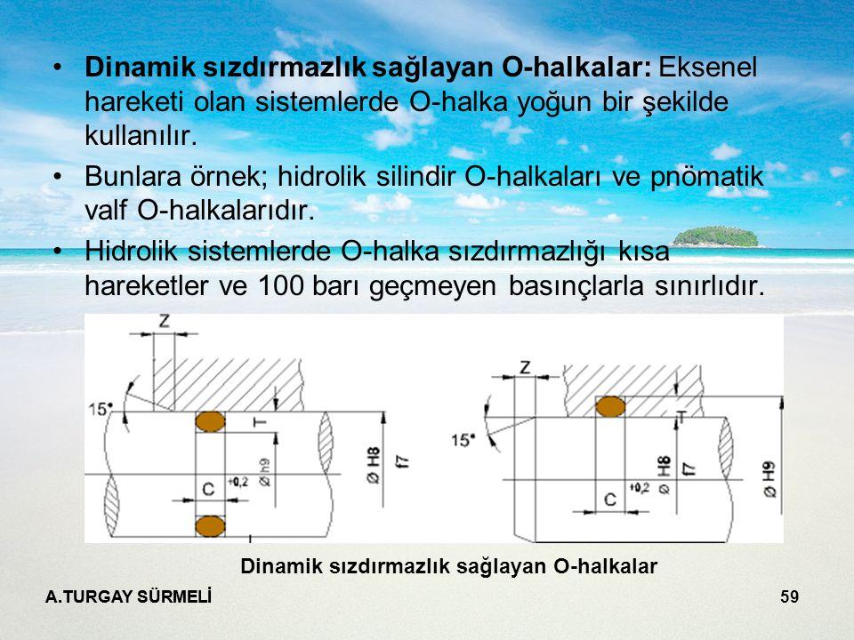 Dinamik sızdırmazlık sağlayan O-halkalar: Eksenel hareketi olan sistemlerde O-halka yoğun bir şekilde kullanılır.