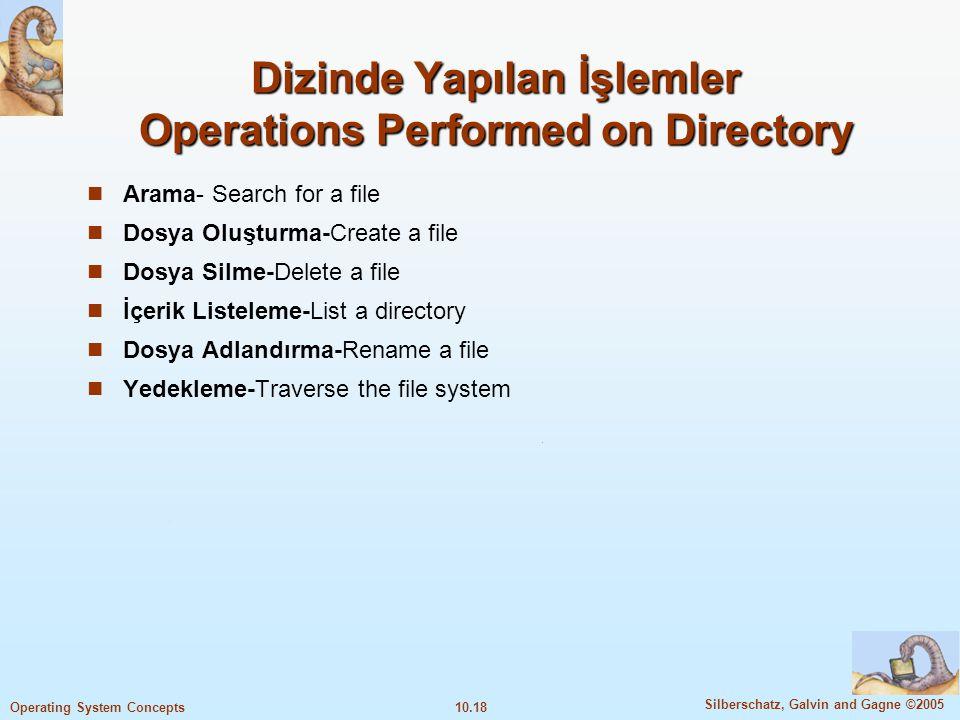Dizinde Yapılan İşlemler Operations Performed on Directory