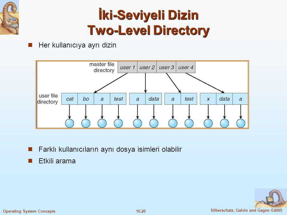 İki-Seviyeli Dizin Two-Level Directory