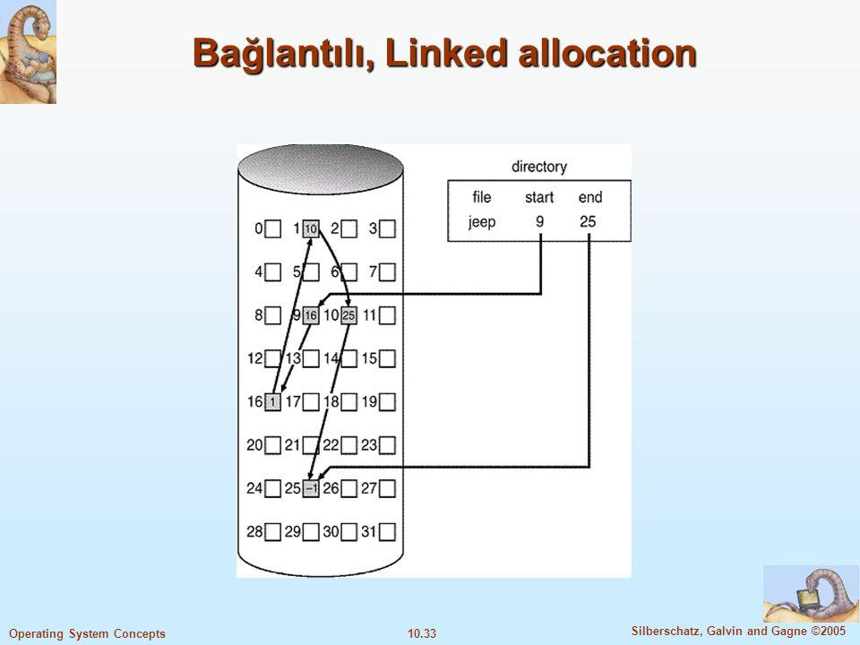 Bağlantılı, Linked allocation