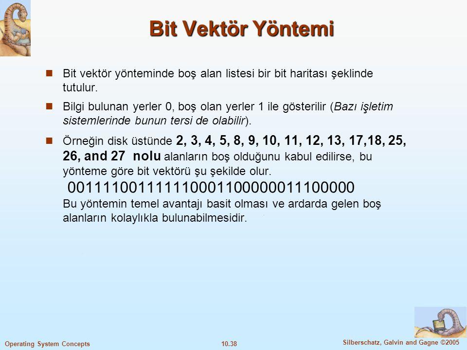 Bit Vektör Yöntemi Bit vektör yönteminde boş alan listesi bir bit haritası şeklinde tutulur.